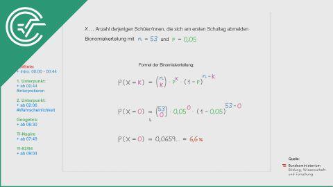 A_215 Schülerzahlen a [Erwartungswert - Binomialverteilung]