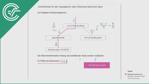 A_023 Brieflos c [Wahrscheinlichkeiten - Baumdiagramme]