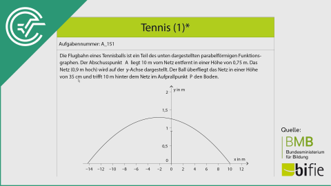 A_151 Tennis (1)* a [Quadratische Funktionen]