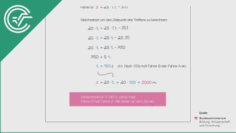 A_110 Skipiste b [Physik - lineare Funktionen]