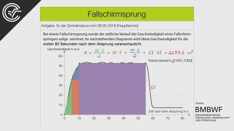 A_261 Fallschirmsprung b [Integralrechnung]