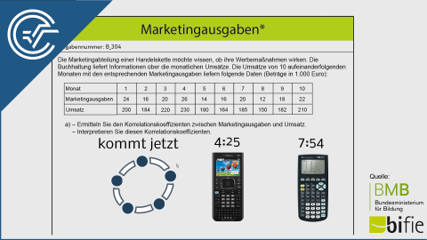 B_304 Marketingausgaben a [Lineare Regression]