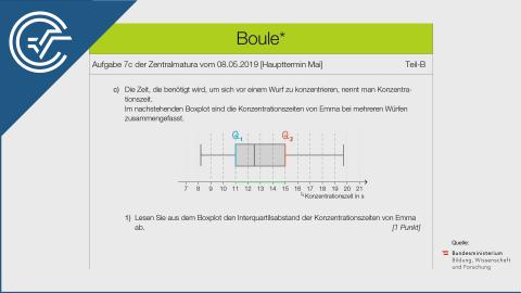 B_444 Boule c [Statistik Boxplots]