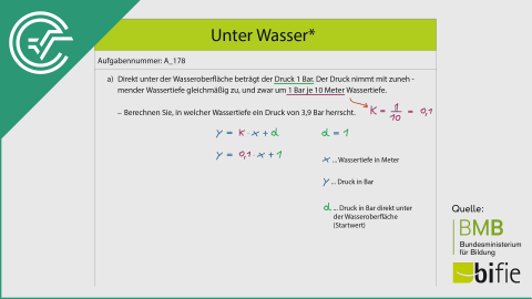 A_178 Unter Wasser a [Lineare Funktionen]