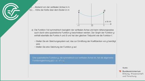A_214 Durchhängende Kette a [Gleichungssysteme]