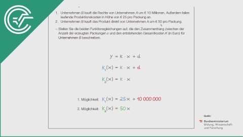 A_107 Impfstoff a [lineare Funktionen - Finanzmathematik]