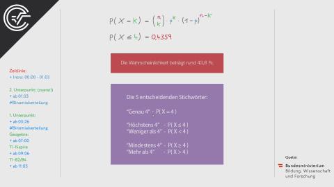 Pauschalreisen 1a [Binomialverteilung]