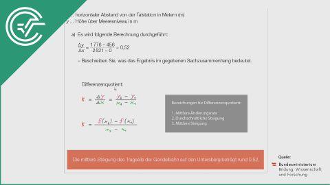 A_224 Gondelbahn auf den Untersberg a [Differenzenquotient]
