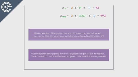 Arithmetisches Bildungsgesetz