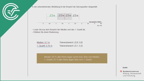 A_111 Weitsprung c [Statistik - Boxplot]