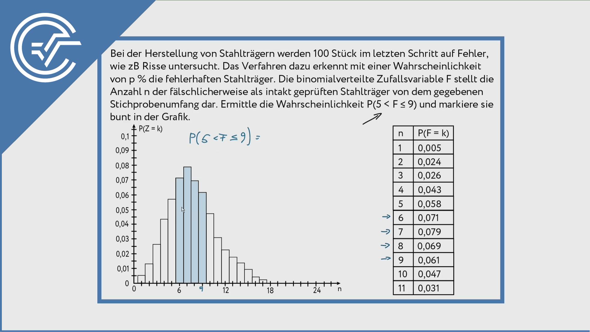 Binomialverteilung anwenden 1