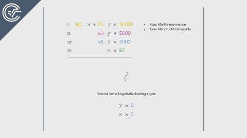 Ungleichungen 3