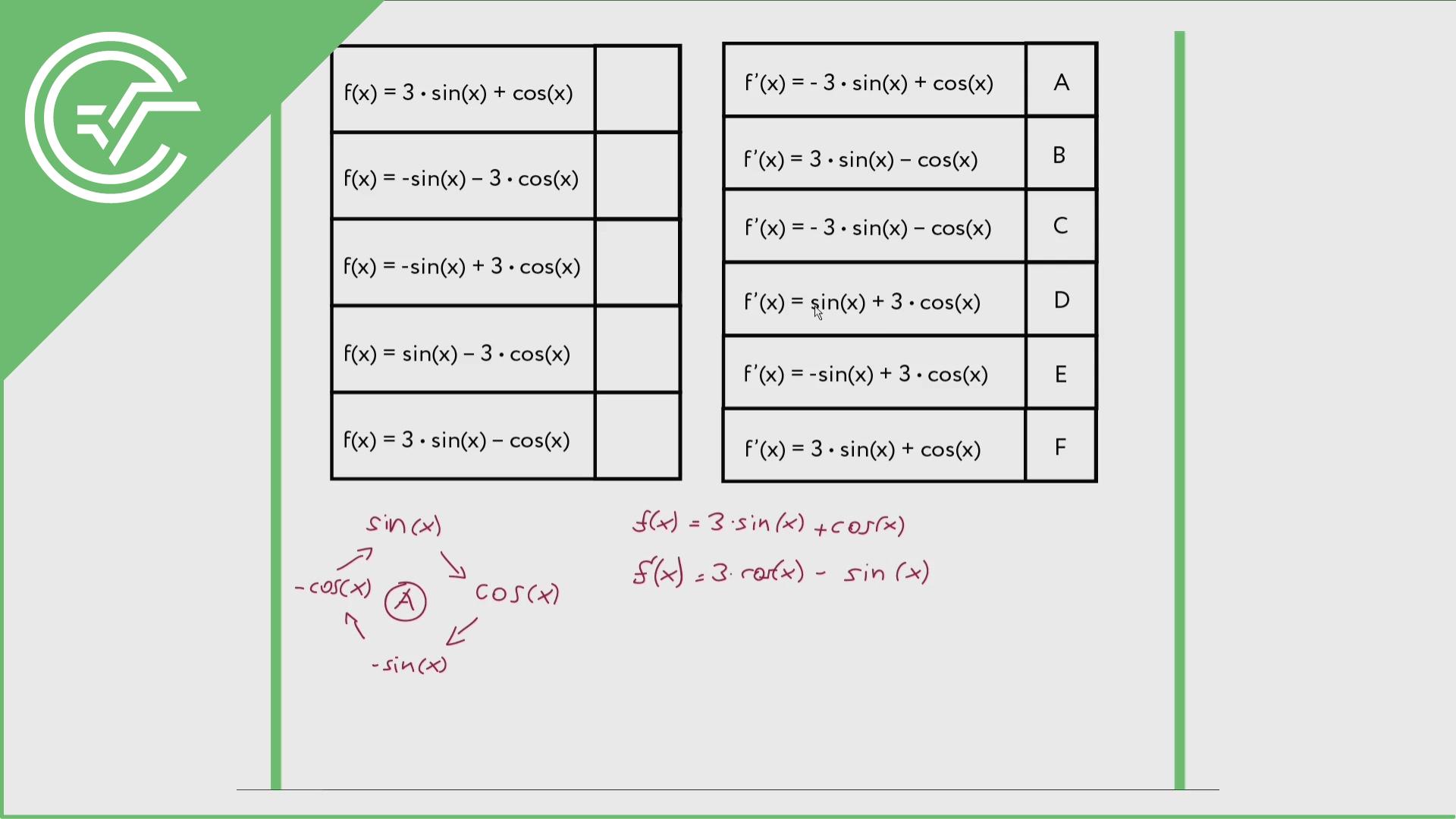 Winkelfunktionen ableiten 1