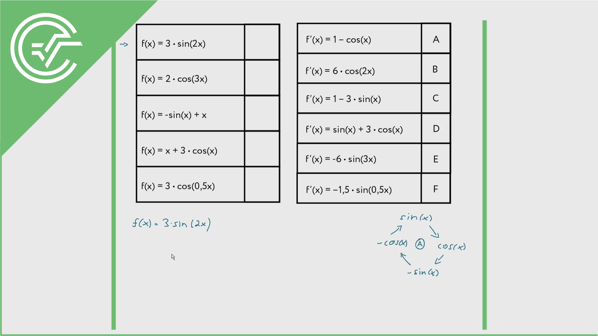 Winkelfunktionen ableiten 2