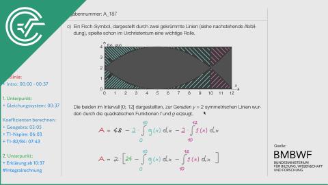 A_187 Glaubensrichtungen und -symbole c [Gleichungssystem + Integralrechnung]