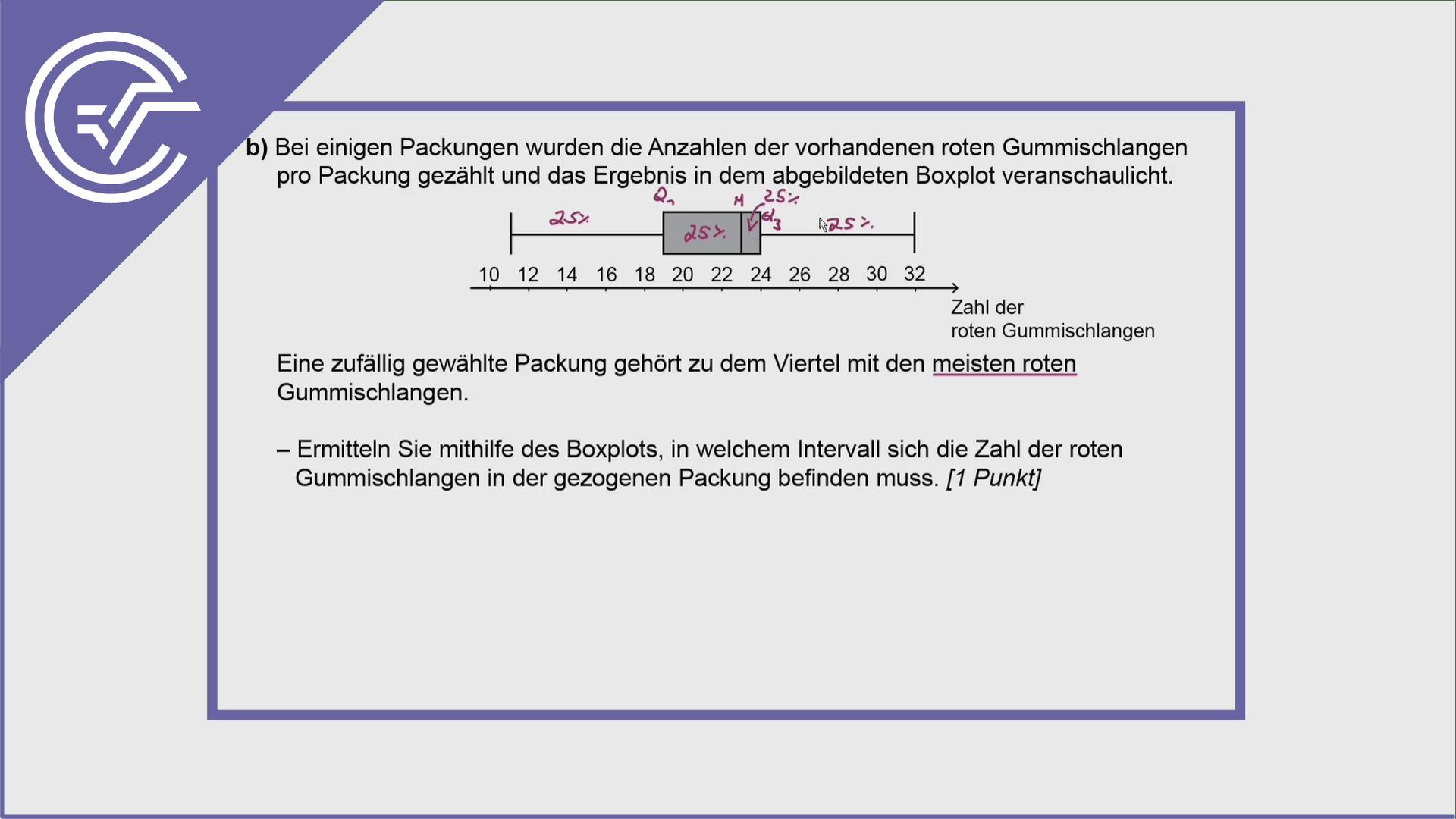 Zentralmatura Aufgabe 1b - Boxplot verstehen