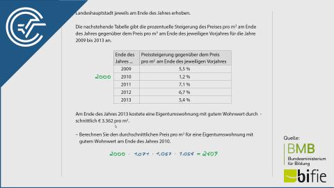 B_423 Wohnungen (1) c [Prozentuelle Anteile]