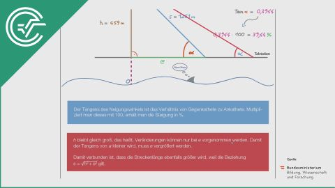 A_001 Standseilbahn b [Trigonometrie]