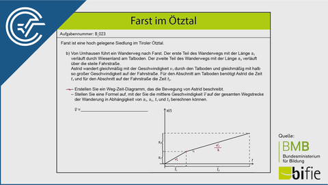 B_023 Farst im Ötztal b [Physik Weg/Zeit]