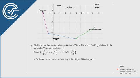 B_246 Rettungshubschrauber b [Vektoren - Graphsiche Addition]