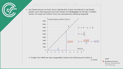A_280 Adria-Wien-Pipeline c [Lineare Funktionen - Differentialrechnung]