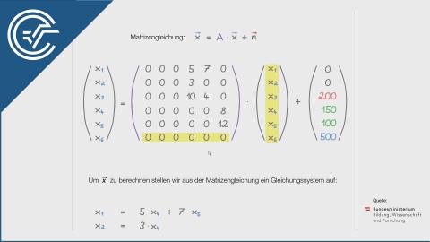 B_368 Medikamentenherstellung b [Matrixgleichung]