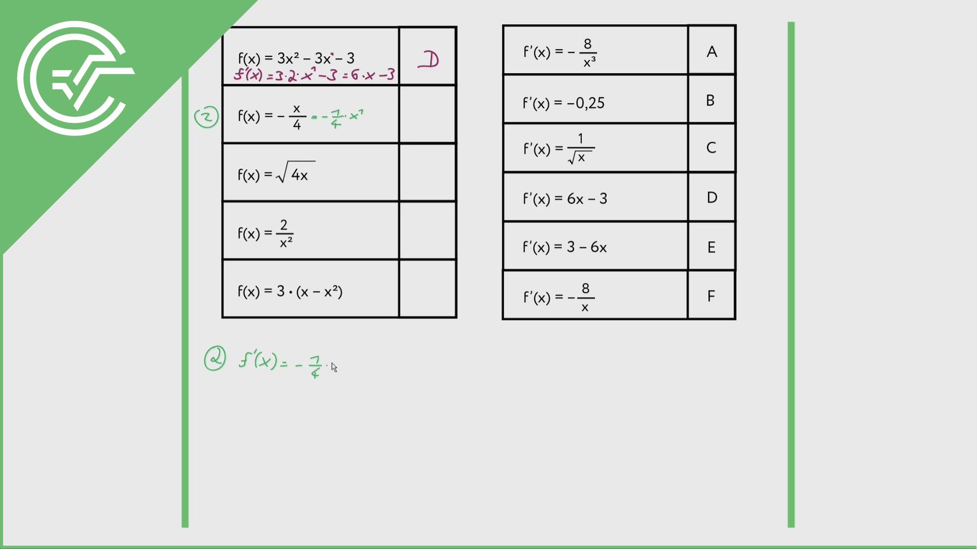 Funktionen ableiten 1