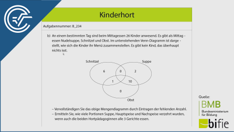 B_234 Kinderhort b [Diagramme]
