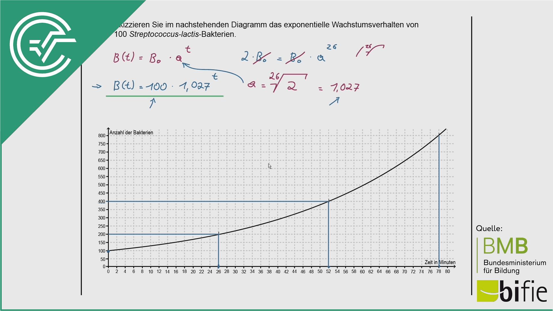 A_234 Verdopplungszeit Bakterien c [Zeichnen]