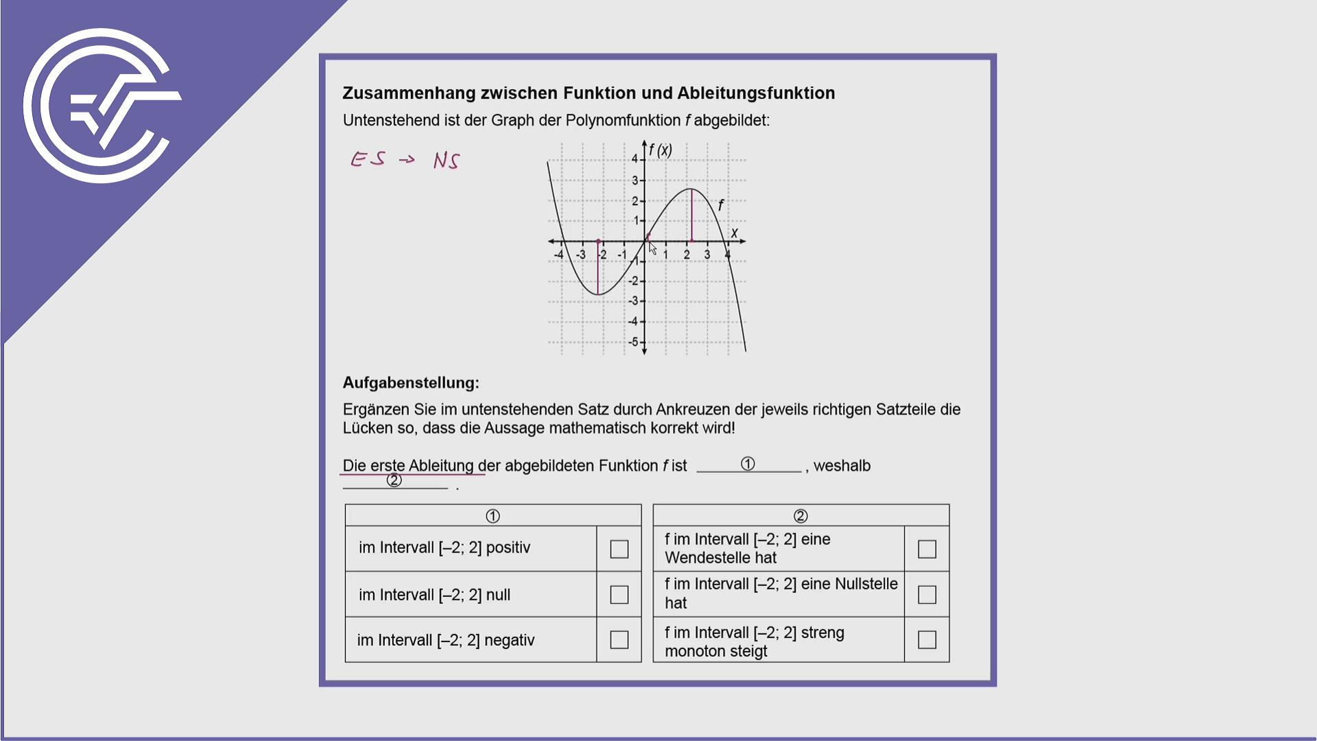 AHS Zentralmatura Aufgabe 16 - Grafisch Ableiten