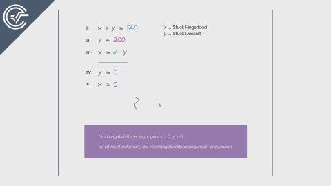 Ungleichungen 2