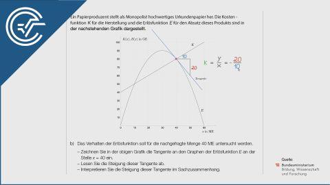 B_281 Papierproduzent (2) b [Preis und Kostentheorie]