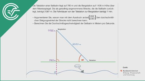A_189 Grazer Hausberg a [Physik - Trigonometrie]