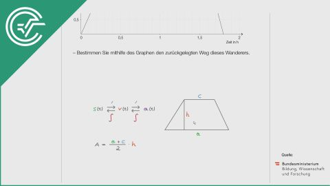 A_189 Grazer Hausberg c [Physik - Integral]