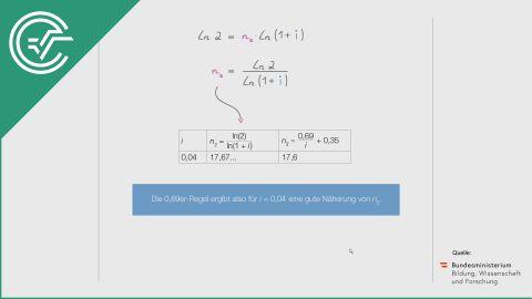 A_256 Verzinsung b [Exponentialfunktionen - Verdopplungszeit]