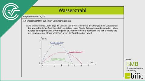 A_006 Wasserstrahl c [Funktionen verstehen]